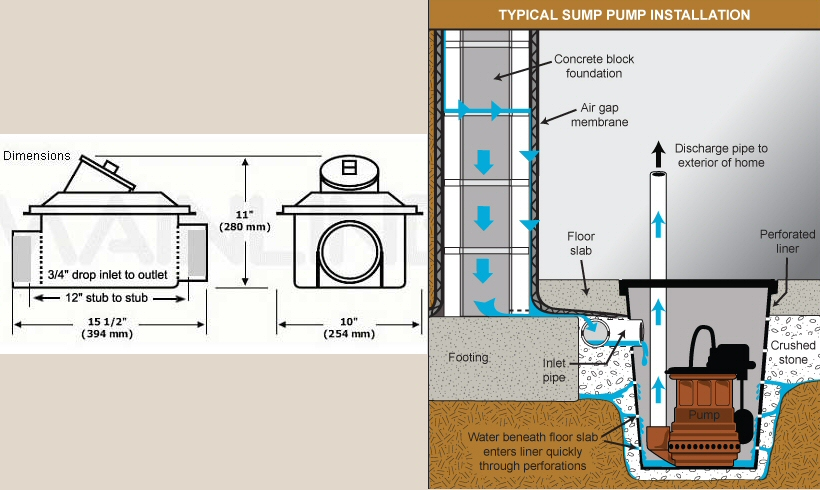 Basement backwater valve backwater access valve is this floor drain backflow preventer junior anti flood floor drain system publicscrutiny Choice Image